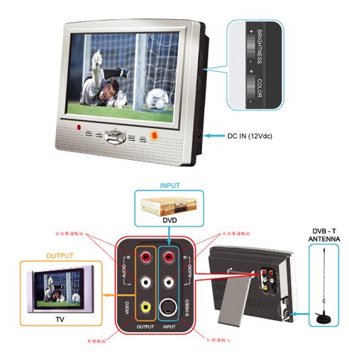 grand圆智 数位台湾 mini 7吋 数位液晶电视